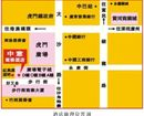 Zhongyi Commercial Hotel